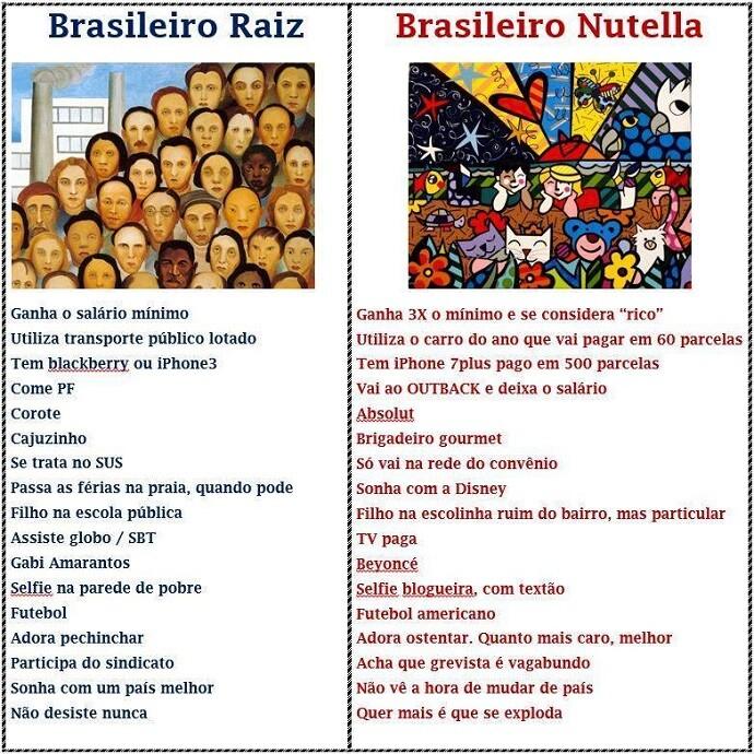 brasileiro raiz nutella