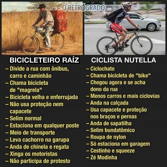 Bicicleteiro Raiz x Bicicleteiro Nutella