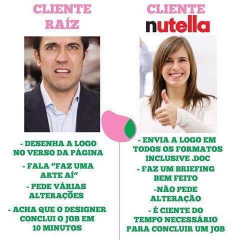 Cliente Raiz x Cliente Nutella