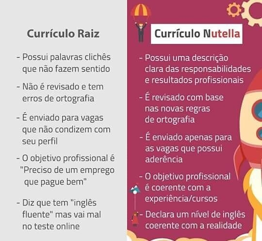 Currículo Raiz x Currículo Nutella