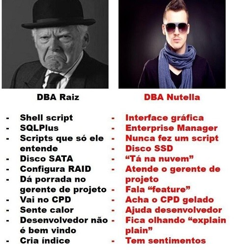DBA Raiz x DBA Nutella