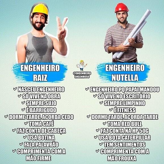 Engenheiro Raiz x Engenheiro Nutella