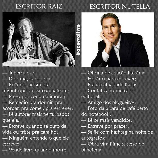 Escritor Raiz x Escritor Nutella