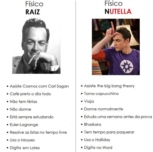 Físico Raiz x Físico Nutella