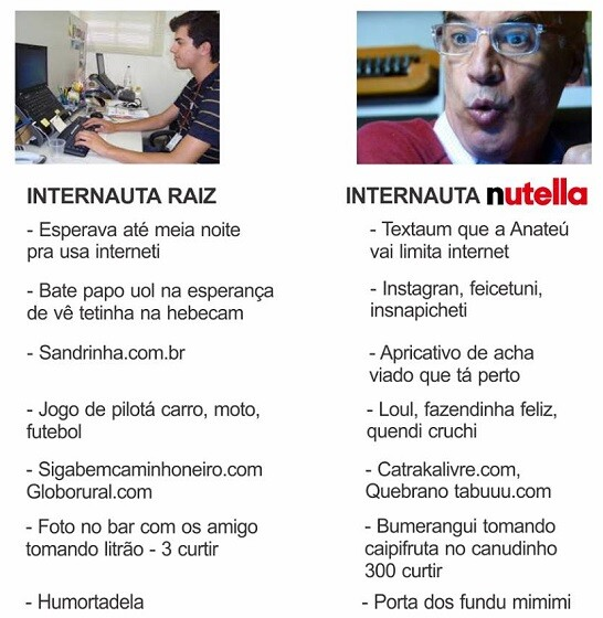 Internauta Raiz x Internauta Nutella