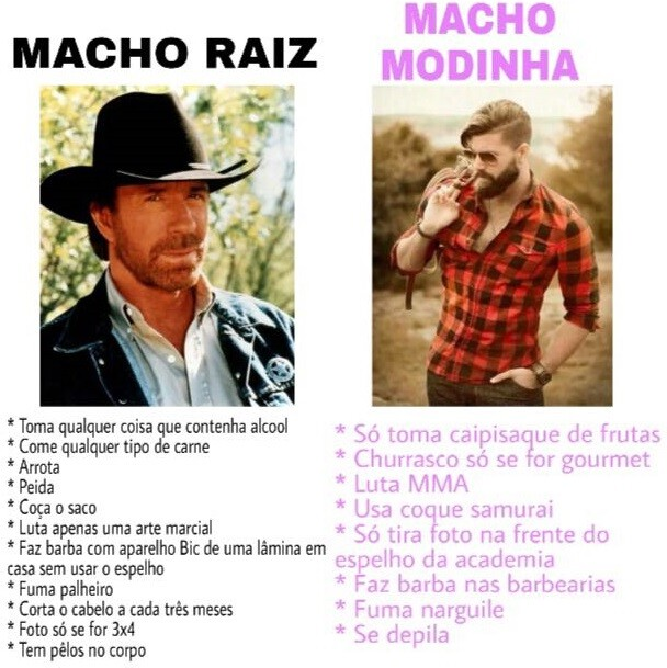 Macho Raiz x Macho Nutella