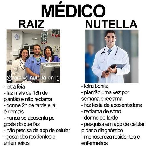 Médico Raiz x Médico Nutella