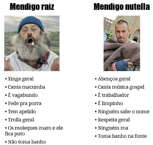 Mendigo Raiz x Mendigo Nutella