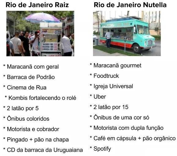 Rio Raiz x Rio Nutella