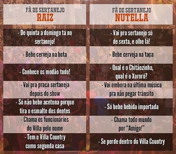 Sertanejo Raiz x Sertanejo Nutella