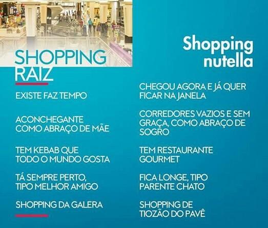Shopping Raiz x Shopping Nutella