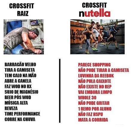 top memes crossfit raiz crossfit nutella
