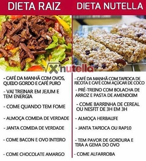 top memes dieta raiz dieta nutella