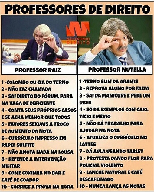 top memes educador raiz educador nutella