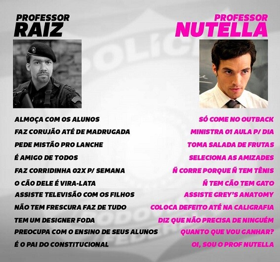 top memes professor raiz professor nutella