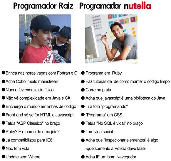top memes programador raiz programador nutella