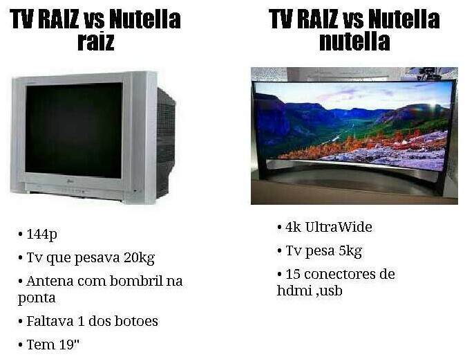 top memes tv raiz tv nutella