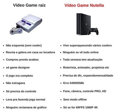 top memes videogame raiz videogame nutella